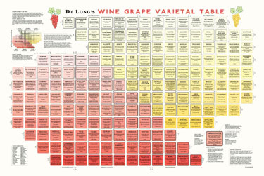 WineTable